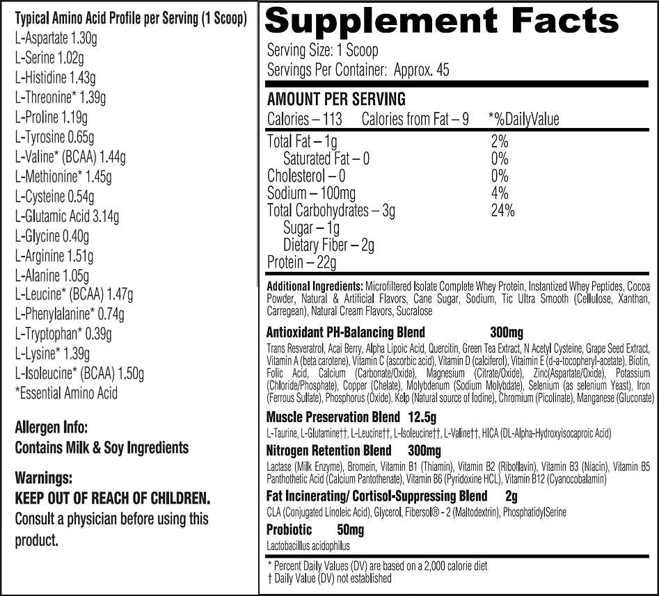 Isolate Complete, protein, facts