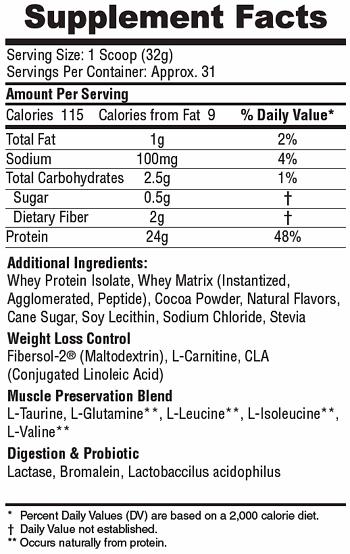 Iso Fuel Naturals, dallas, denton, fort worth, mansfield, Allen, Plano, Arlington, total nutrition